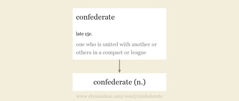 Origin and meaning of confederate