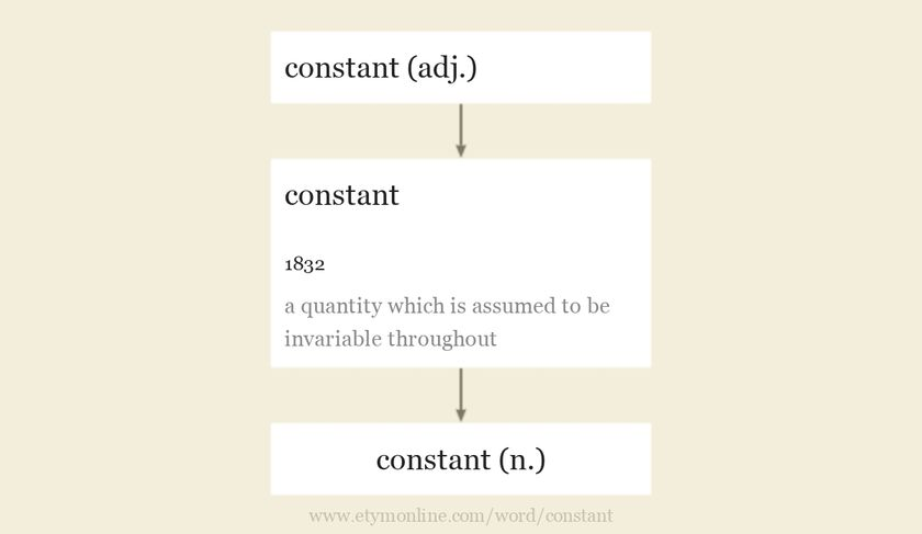 Origin and meaning of constant