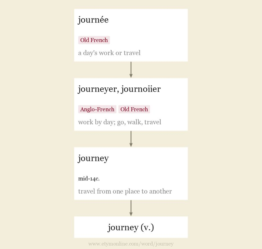 behoove etymology